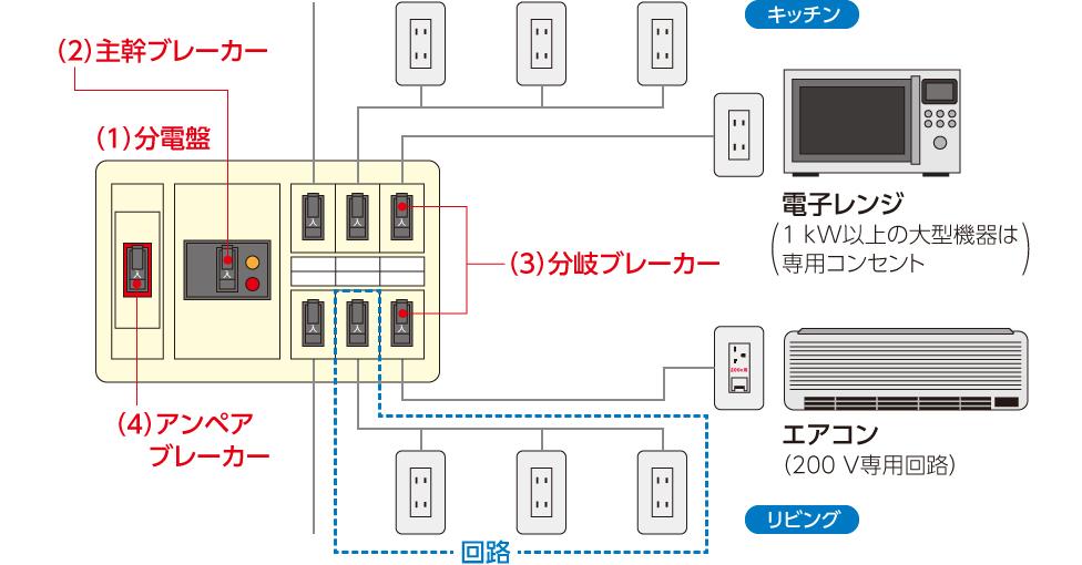 976×510_okunaihaisen_PC