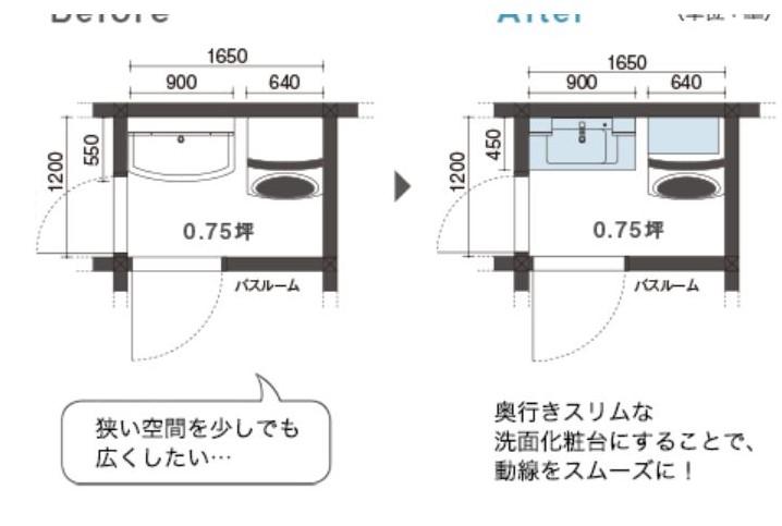 FireShot Screen Capture #022 - 'スリムD450タイプ I 特長・コンセプト I シーライン(C-Line) I 洗面ドレッシング I Panasonic' - sumai_panasonic_jp_dressing_c-line_concept_detail_php - コピー